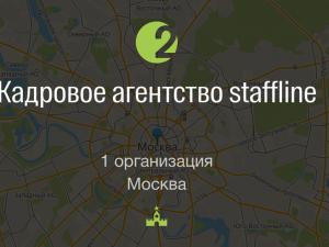 Рейтинг кадровых агентств Москвы 2018